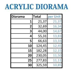 desc_acry_table_07_diorama_EN.jpg