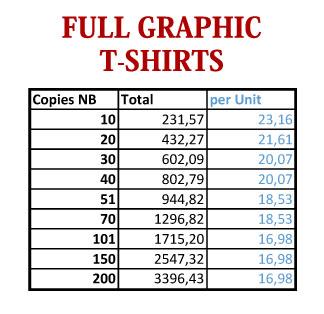 desc_fabrics_table_01_tshirts_EN.jpg
